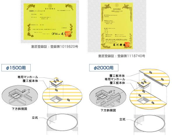 レボ工法用円形簡易覆工板